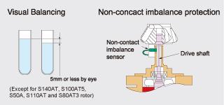 imbalance - Himac CS150FNX 911097C3 Ultra Microcentrifuge